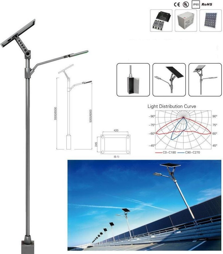solar parking lamp