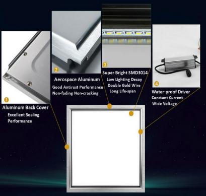 LED 50x50 500x500 panel LED