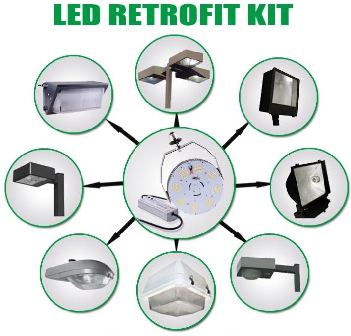 retrofit kit led