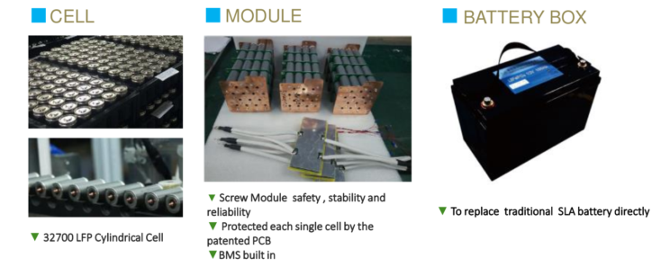 32700 LFP Cylindrical cell with built in BMS replaces traditional SLA battery directly